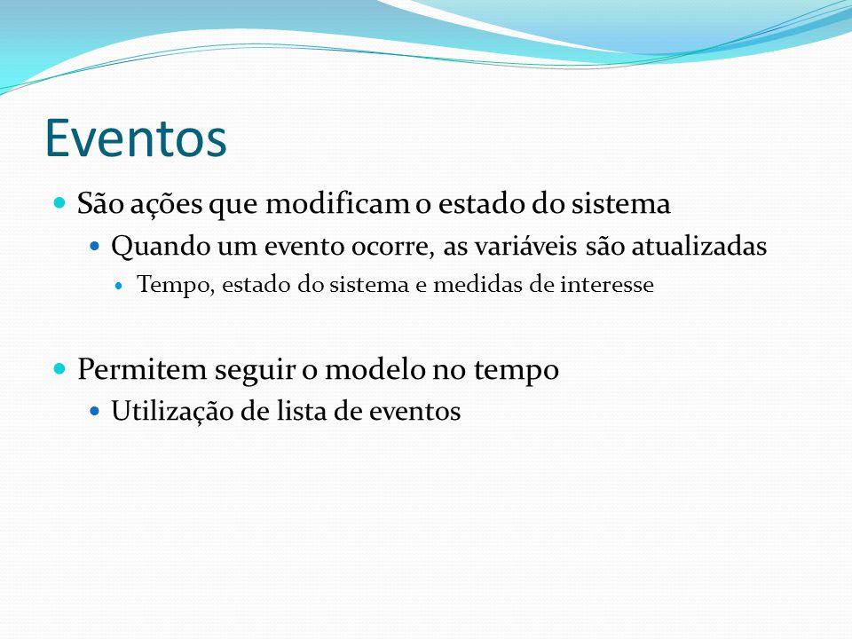 Eventos São ações que modificam o estado do sistema Quando um evento ocorre, as variáveis são atualizadas Tempo, estado do sistema e medidas de intere