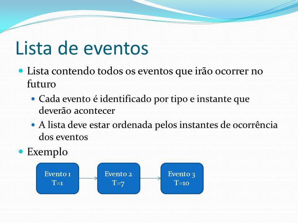 Lista de eventos Lista contendo todos os eventos que irão ocorrer no futuro Cada evento é identificado por tipo e instante que deverão acontecer A lista deve estar ordenada pelos instantes de ocorrência dos eventos Exemplo Evento 1 T=1 Evento 2 T=7 Evento 3 T=10