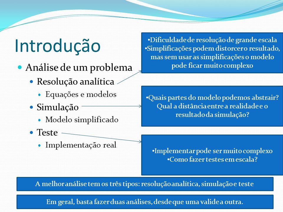 Introdução Análise de um problema Resolução analítica Equações e modelos Simulação Modelo simplificado Teste Implementação real Dificuldade de resoluç