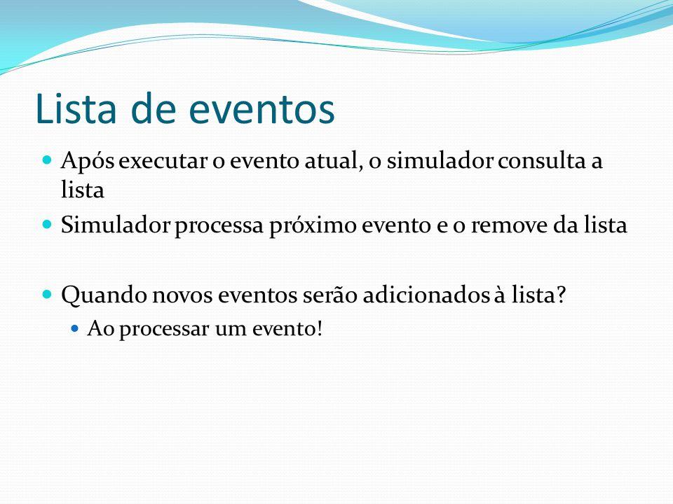Lista de eventos Após executar o evento atual, o simulador consulta a lista Simulador processa próximo evento e o remove da lista Quando novos eventos