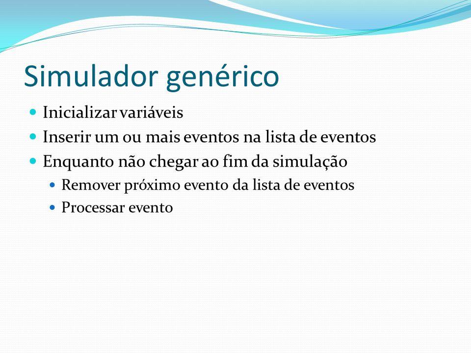 Simulador genérico Inicializar variáveis Inserir um ou mais eventos na lista de eventos Enquanto não chegar ao fim da simulação Remover próximo evento