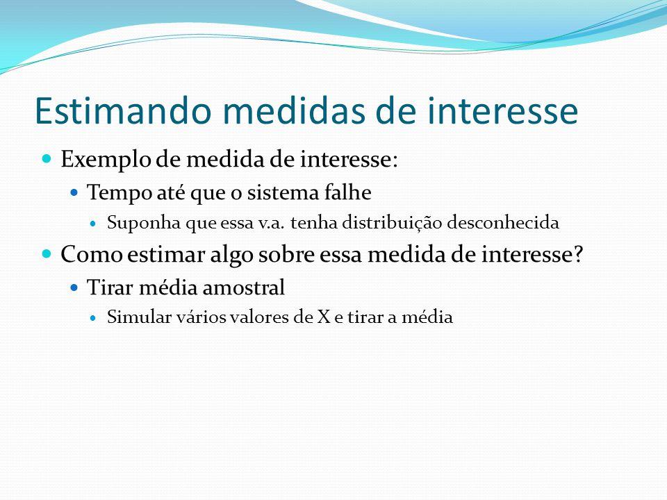 Estimando medidas de interesse Exemplo de medida de interesse: Tempo até que o sistema falhe Suponha que essa v.a. tenha distribuição desconhecida Com