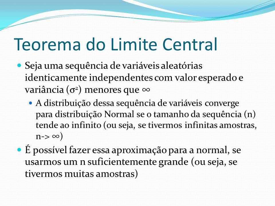 Teorema do Limite Central Seja uma sequência de variáveis aleatórias identicamente independentes com valor esperado e variância (σ 2 ) menores que A d