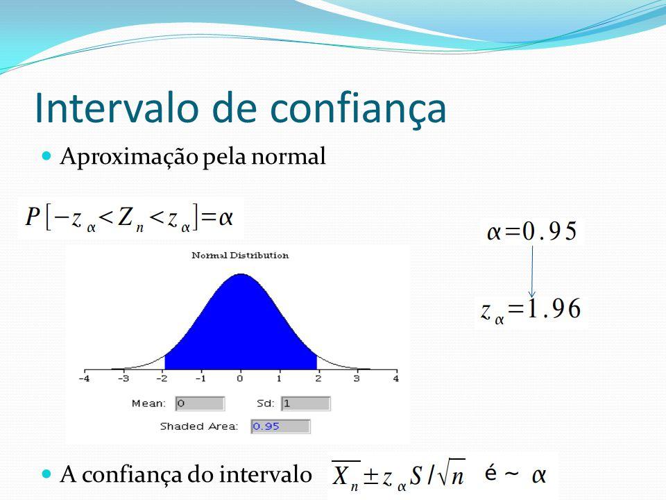 Intervalo de confiança Aproximação pela normal A confiança do intervalo