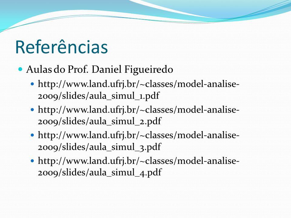 Referências Aulas do Prof.