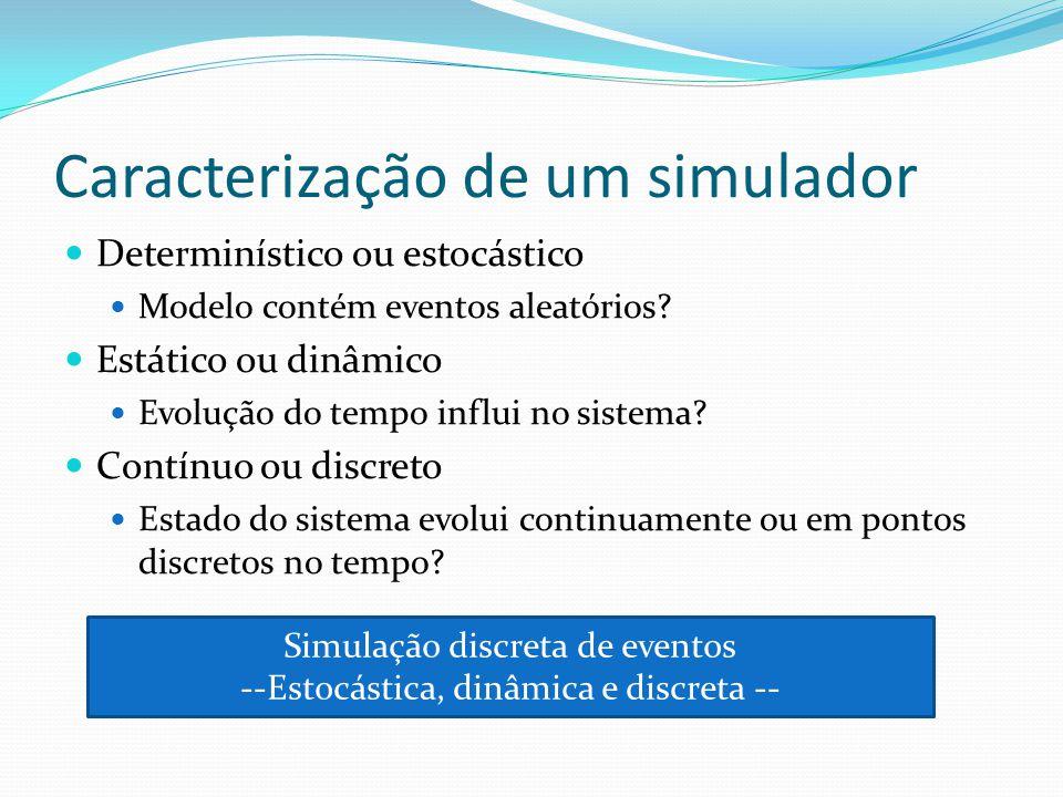 Caracterização de um simulador Determinístico ou estocástico Modelo contém eventos aleatórios? Estático ou dinâmico Evolução do tempo influi no sistem