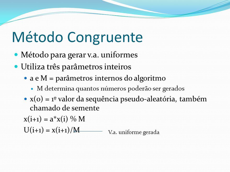 Método Congruente Método para gerar v.a. uniformes Utiliza três parâmetros inteiros a e M = parâmetros internos do algoritmo M determina quantos númer