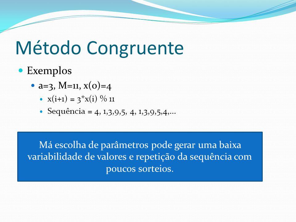 Método Congruente Exemplos a=3, M=11, x(0)=4 x(i+1) = 3*x(i) % 11 Sequência = 4, 1,3,9,5, 4, 1,3,9,5,4,... Má escolha de parâmetros pode gerar uma bai