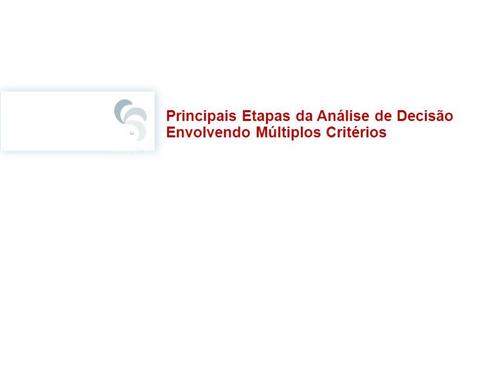 Auxilio Multicritério à Decisão 53 O dono identificou dois critérios principais.