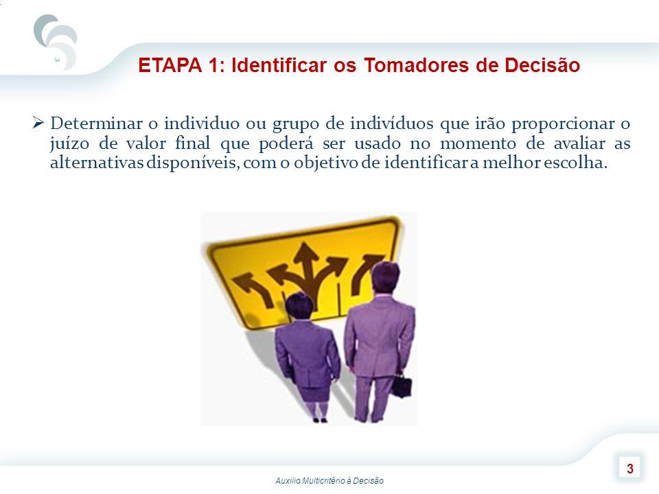 Auxilio Multicritério à Decisão 14 ETAPA 7: Análise de Sensibilidade É muito importante realizar uma análise de sensibilidade, especialmente nos pesos dos critérios, a fim de perceber a resistência dos valores das alternativas a possíveis mudanças nas preferências do tomador de decisão.