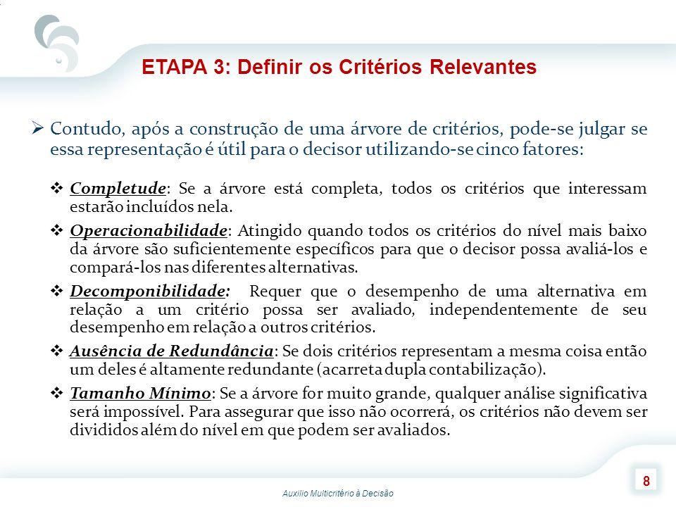 Auxilio Multicritério à Decisão 9 ETAPA 4: Avaliar as Alternativas em Relação aos Critérios Esta parte do processo é denominada pontuação (scoring) e existem várias maneiras distintas de executá-la.