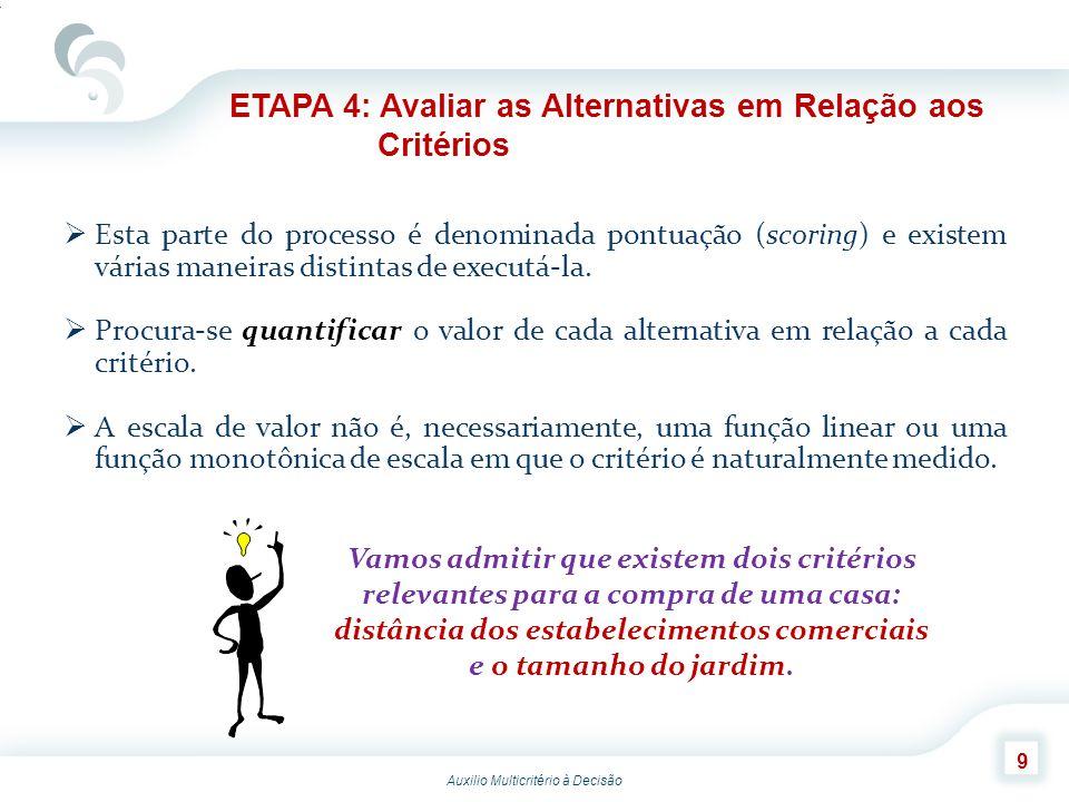 Auxilio Multicritério à Decisão 10 ETAPA 4: Avaliar as Alternativas em Relação aos Critérios Segundo o critério distância dos estabelecimentos, preferem-se distâncias intermediárias, ou seja, não ficar ou muito perto ou muito longe dos estabelecimentos.