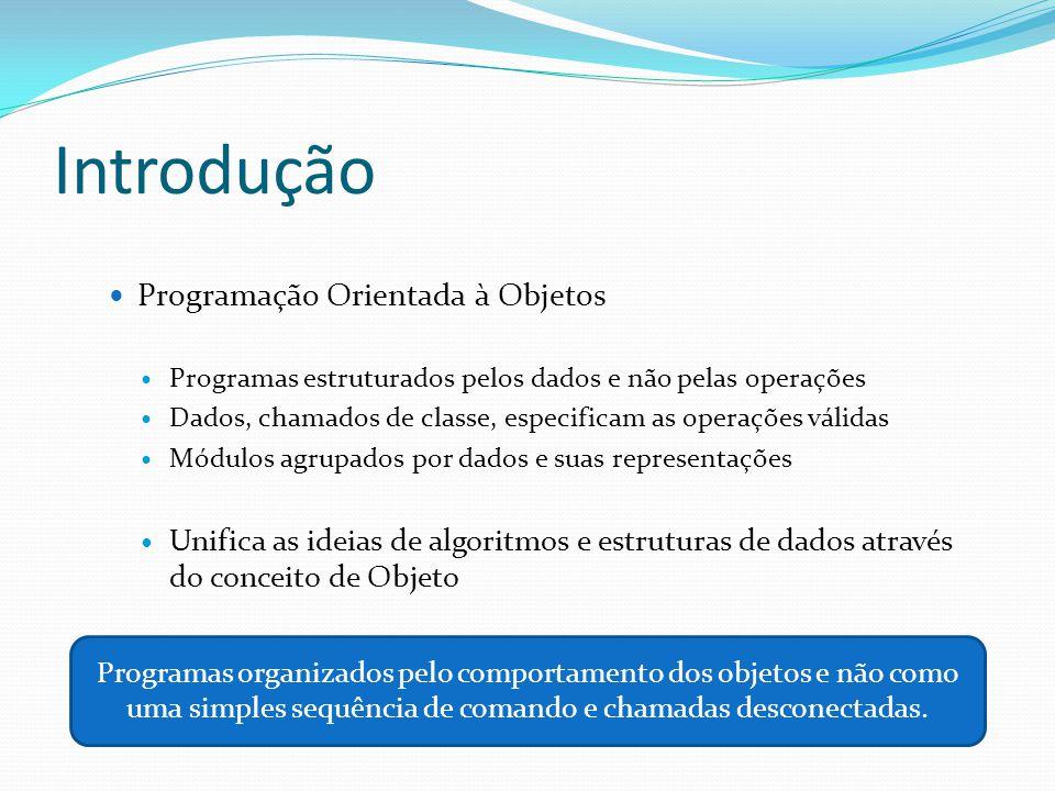 Introdução Programação Orientada à Objetos Programas estruturados pelos dados e não pelas operações Dados, chamados de classe, especificam as operaçõe