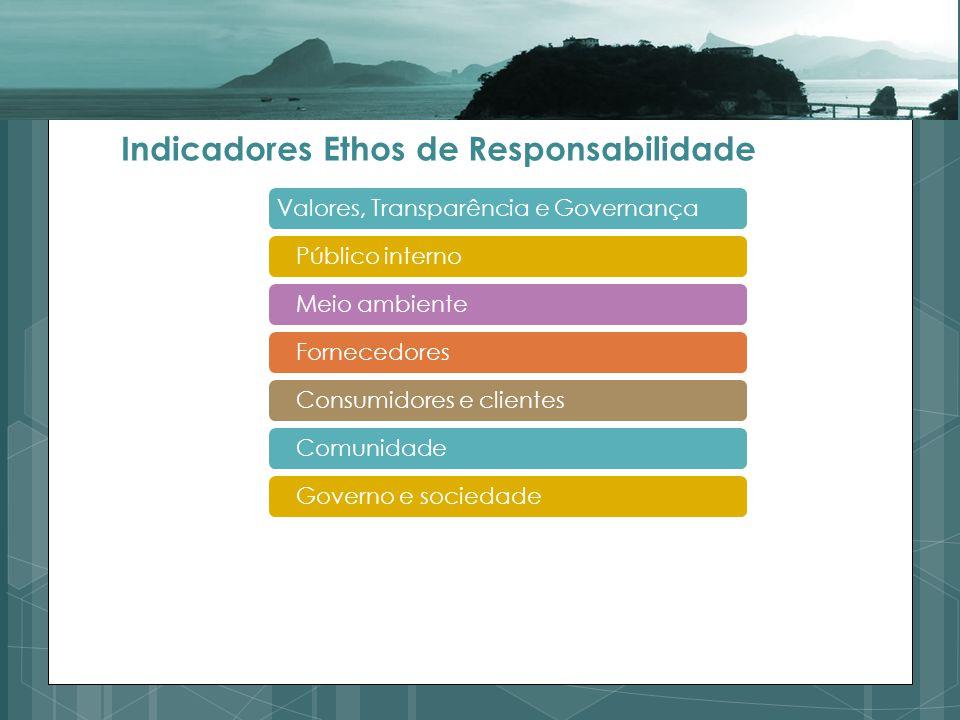 Valores, Transparência e Governança Público interno Meio ambiente Fornecedores Consumidores e clientes Comunidade Governo e sociedade Indicadores Ethos de Responsabilidade