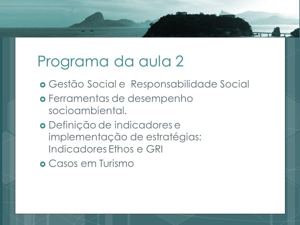 Programa da aula 2 Gestão Social e Responsabilidade Social Ferramentas de desempenho socioambiental.