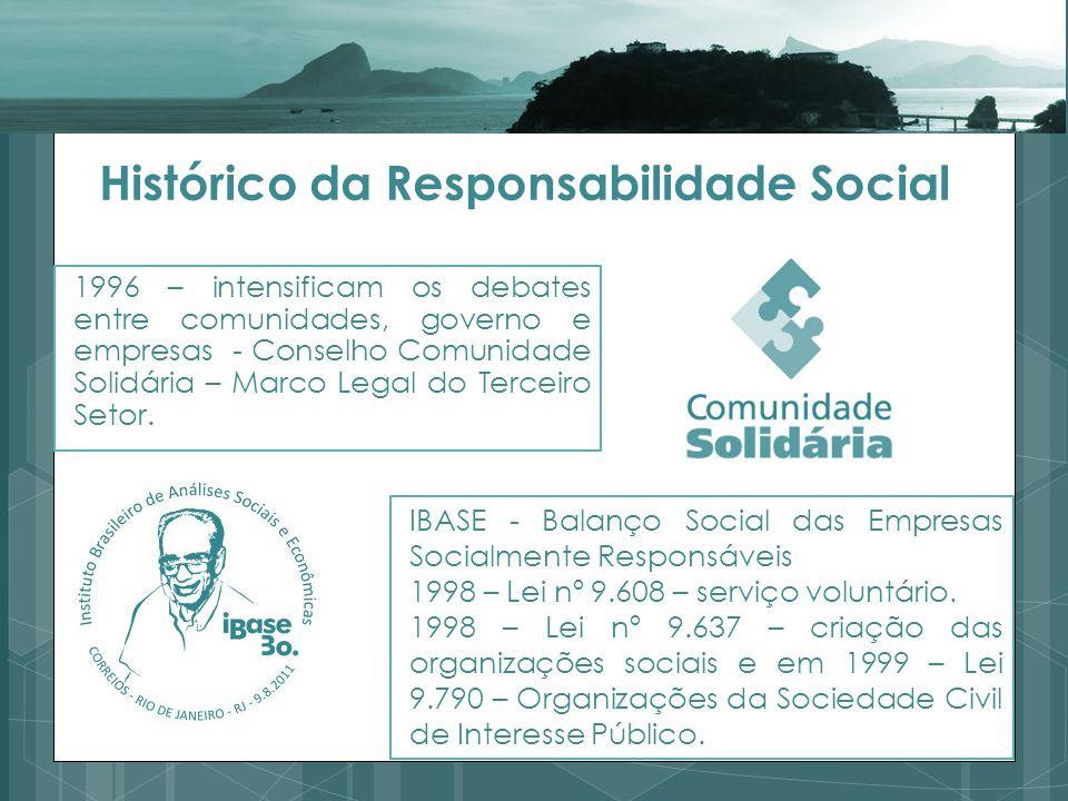 Histórico da Responsabilidade Social 1996 – intensificam os debates entre comunidades, governo e empresas - Conselho Comunidade Solidária – Marco Legal do Terceiro Setor.