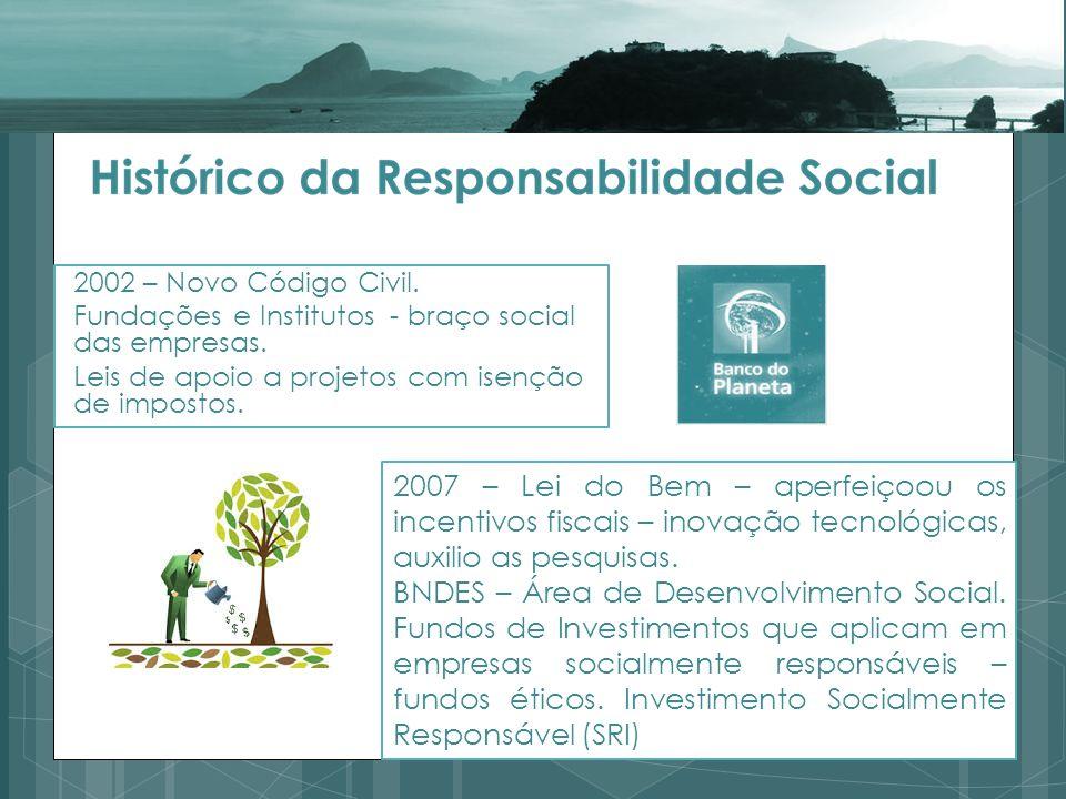 2002 – Novo Código Civil.Fundações e Institutos - braço social das empresas.