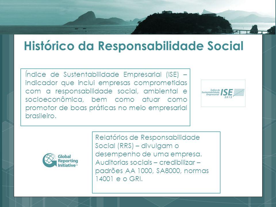 Índice de Sustentabilidade Empresarial (ISE) – indicador que inclui empresas comprometidas com a responsabilidade social, ambiental e socioeconômica, bem como atuar como promotor de boas práticas no meio empresarial brasileiro.