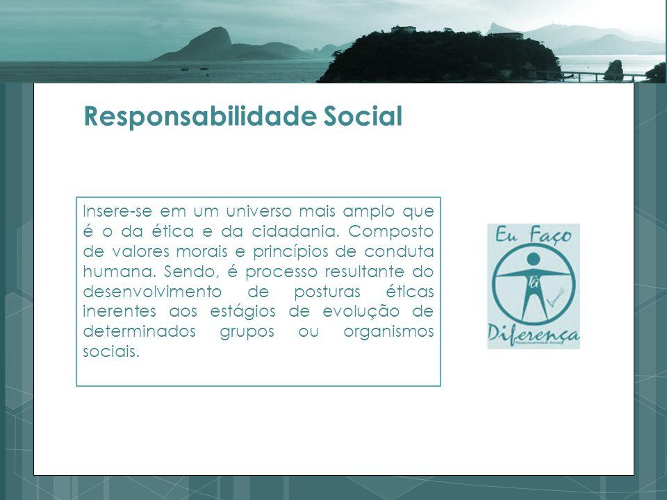 Responsabilidade Social Insere-se em um universo mais amplo que é o da ética e da cidadania.