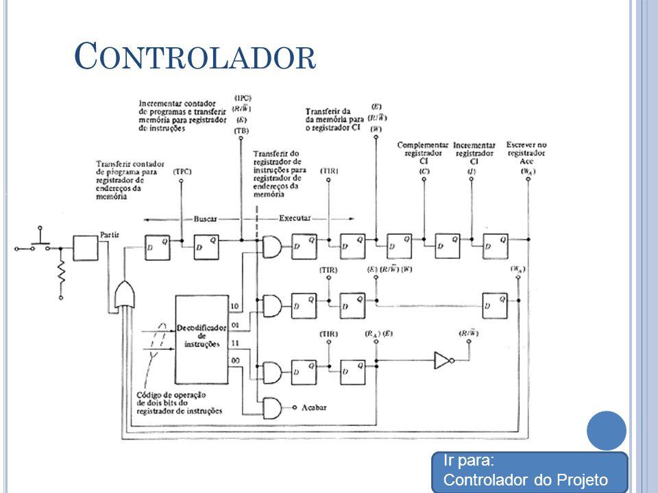 C ONTROLADOR Ir para: Controlador do Projeto