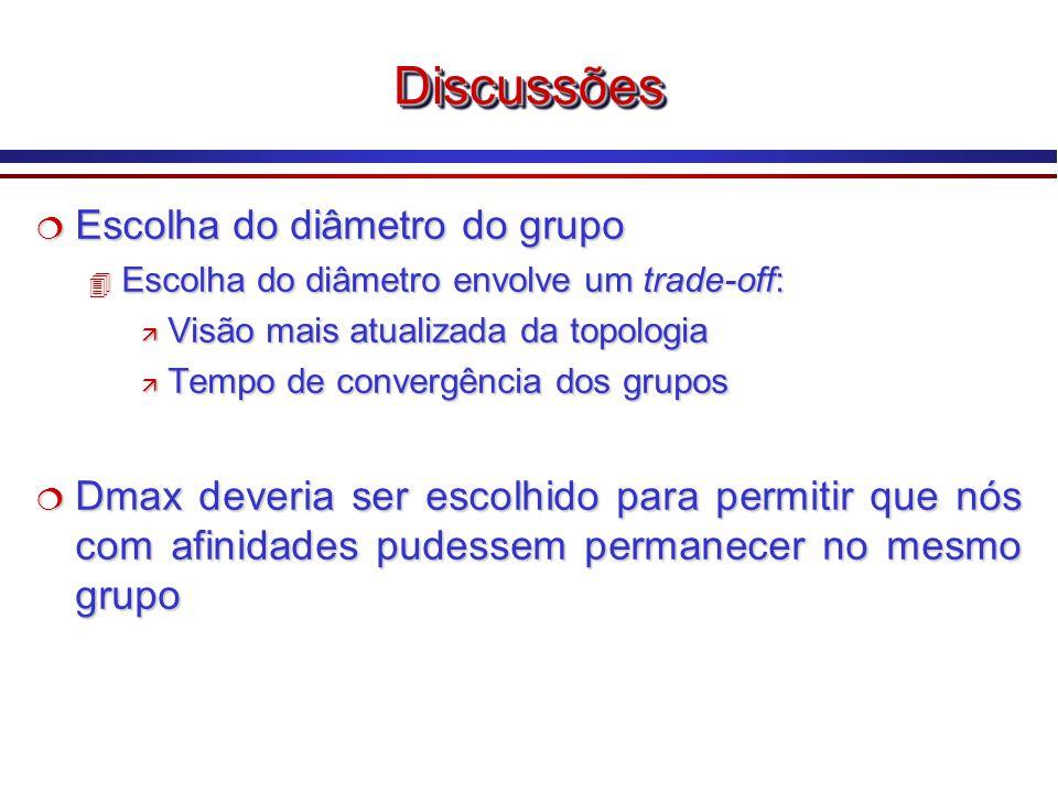DiscussõesDiscussões Escolha do diâmetro do grupo Escolha do diâmetro do grupo 4 Escolha do diâmetro envolve um trade-off: ä Visão mais atualizada da topologia ä Tempo de convergência dos grupos Dmax deveria ser escolhido para permitir que nós com afinidades pudessem permanecer no mesmo grupo Dmax deveria ser escolhido para permitir que nós com afinidades pudessem permanecer no mesmo grupo Escolha do diâmetro do grupo Escolha do diâmetro do grupo 4 Escolha do diâmetro envolve um trade-off: ä Visão mais atualizada da topologia ä Tempo de convergência dos grupos Dmax deveria ser escolhido para permitir que nós com afinidades pudessem permanecer no mesmo grupo Dmax deveria ser escolhido para permitir que nós com afinidades pudessem permanecer no mesmo grupo