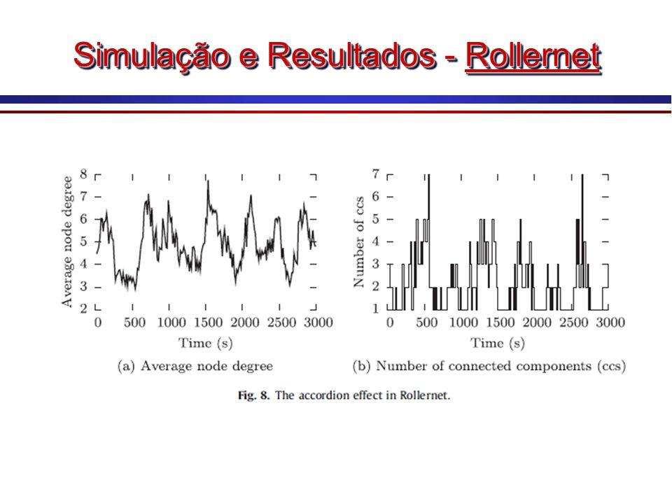 Simulação e Resultados - Rollernet Rollernet Simulação e Resultados - Rollernet Rollernet