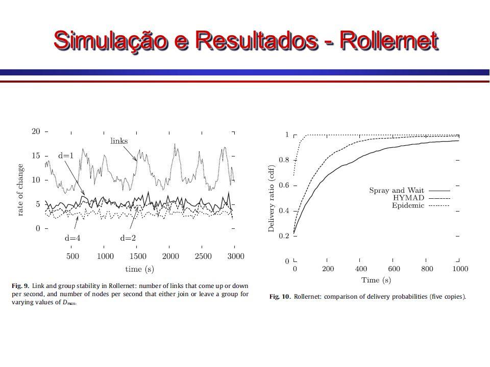 Simulação e Resultados - Rollernet