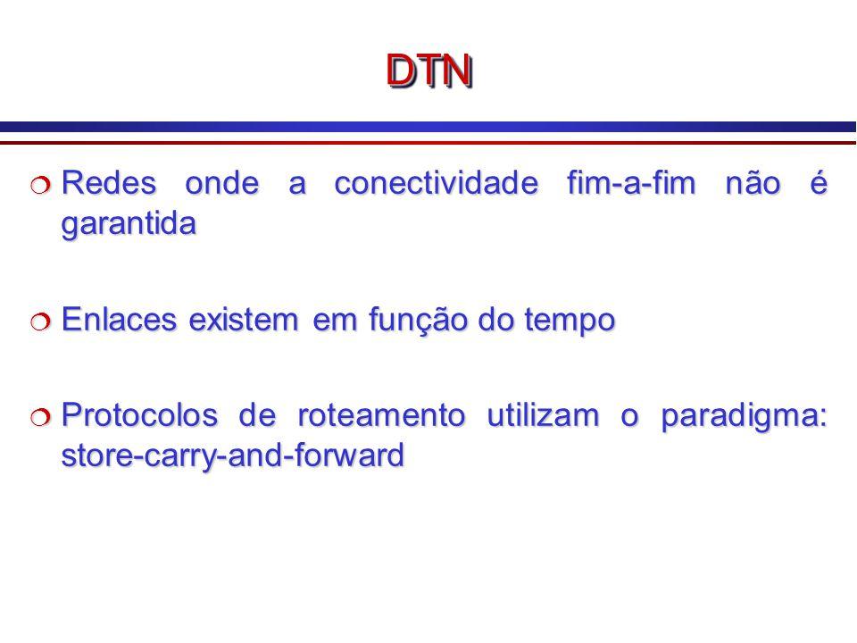 DTNDTN Redes onde a conectividade fim-a-fim não é garantida Redes onde a conectividade fim-a-fim não é garantida Enlaces existem em função do tempo Enlaces existem em função do tempo Protocolos de roteamento utilizam o paradigma: store-carry-and-forward Protocolos de roteamento utilizam o paradigma: store-carry-and-forward Redes onde a conectividade fim-a-fim não é garantida Redes onde a conectividade fim-a-fim não é garantida Enlaces existem em função do tempo Enlaces existem em função do tempo Protocolos de roteamento utilizam o paradigma: store-carry-and-forward Protocolos de roteamento utilizam o paradigma: store-carry-and-forward