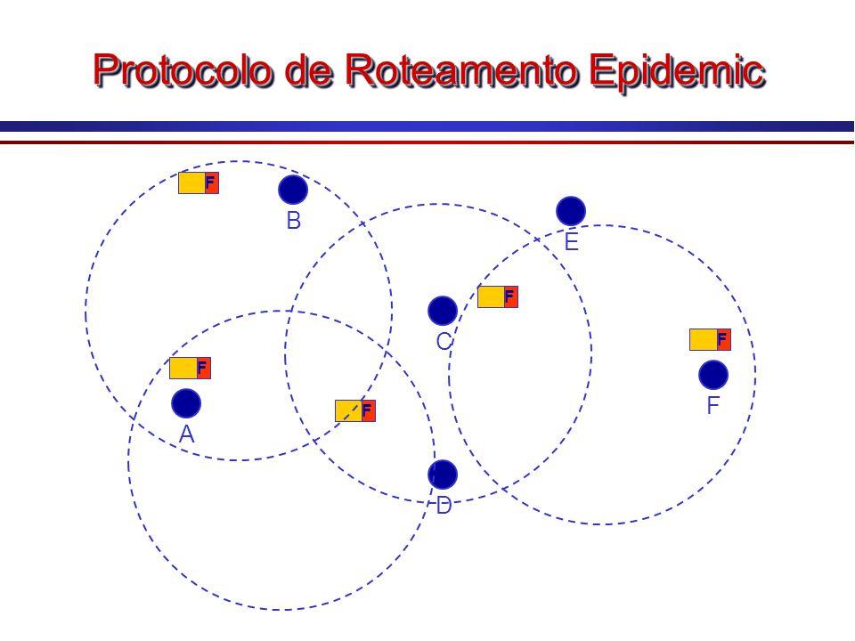 Protocolo de Roteamento Epidemic ADCF F EB F F F F