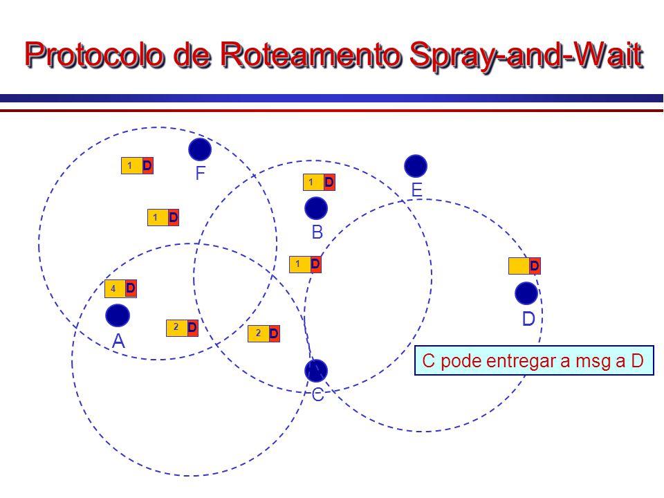 Protocolo de Roteamento Spray-and-Wait A CB D 4 D EF D C pode entregar a msg a D D 2 D 1 D 2 D 1 D 1 D 1