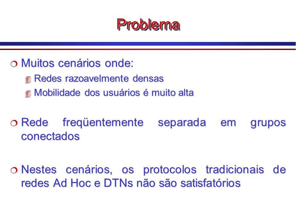 ProblemaProblema Muitos cenários onde: Muitos cenários onde: 4 Redes razoavelmente densas 4 Mobilidade dos usuários é muito alta Rede freqüentemente separada em grupos conectados Rede freqüentemente separada em grupos conectados Nestes cenários, os protocolos tradicionais de redes Ad Hoc e DTNs não são satisfatórios Nestes cenários, os protocolos tradicionais de redes Ad Hoc e DTNs não são satisfatórios Muitos cenários onde: Muitos cenários onde: 4 Redes razoavelmente densas 4 Mobilidade dos usuários é muito alta Rede freqüentemente separada em grupos conectados Rede freqüentemente separada em grupos conectados Nestes cenários, os protocolos tradicionais de redes Ad Hoc e DTNs não são satisfatórios Nestes cenários, os protocolos tradicionais de redes Ad Hoc e DTNs não são satisfatórios