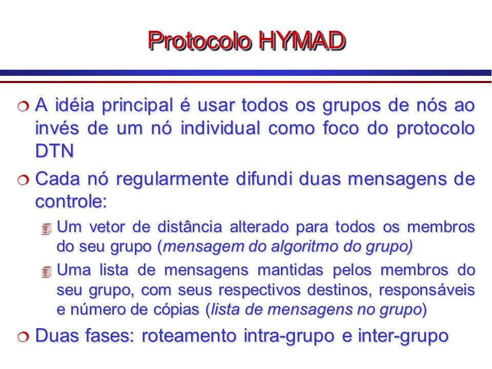 Protocolo HYMAD A idéia principal é usar todos os grupos de nós ao invés de um nó individual como foco do protocolo DTN A idéia principal é usar todos os grupos de nós ao invés de um nó individual como foco do protocolo DTN Cada nó regularmente difundi duas mensagens de controle: Cada nó regularmente difundi duas mensagens de controle: 4 Um vetor de distância alterado para todos os membros do seu grupo (mensagem do algoritmo do grupo) 4 Uma lista de mensagens mantidas pelos membros do seu grupo, com seus respectivos destinos, responsáveis e número de cópias (lista de mensagens no grupo) Duas fases: roteamento intra-grupo e inter-grupo Duas fases: roteamento intra-grupo e inter-grupo A idéia principal é usar todos os grupos de nós ao invés de um nó individual como foco do protocolo DTN A idéia principal é usar todos os grupos de nós ao invés de um nó individual como foco do protocolo DTN Cada nó regularmente difundi duas mensagens de controle: Cada nó regularmente difundi duas mensagens de controle: 4 Um vetor de distância alterado para todos os membros do seu grupo (mensagem do algoritmo do grupo) 4 Uma lista de mensagens mantidas pelos membros do seu grupo, com seus respectivos destinos, responsáveis e número de cópias (lista de mensagens no grupo) Duas fases: roteamento intra-grupo e inter-grupo Duas fases: roteamento intra-grupo e inter-grupo