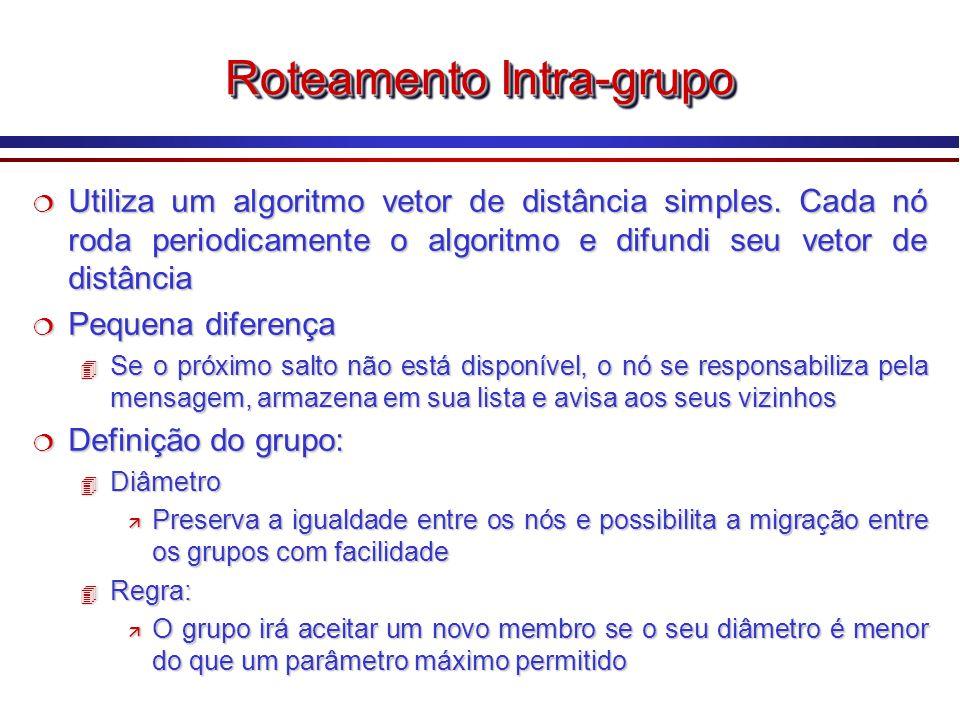 Roteamento Intra-grupo Utiliza um algoritmo vetor de distância simples.