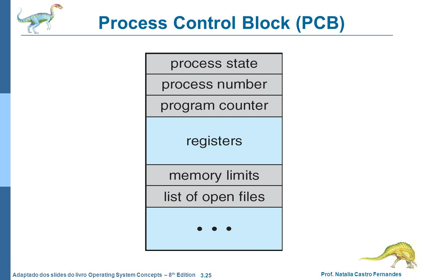 3.25 Prof. Natalia Castro Fernandes Adaptado dos slides do livro Operating System Concepts – 8 th Edition Process Control Block (PCB)