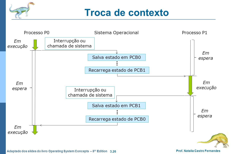 3.26 Prof. Natalia Castro Fernandes Adaptado dos slides do livro Operating System Concepts – 8 th Edition Troca de contexto Processo P0 Sistema Operac