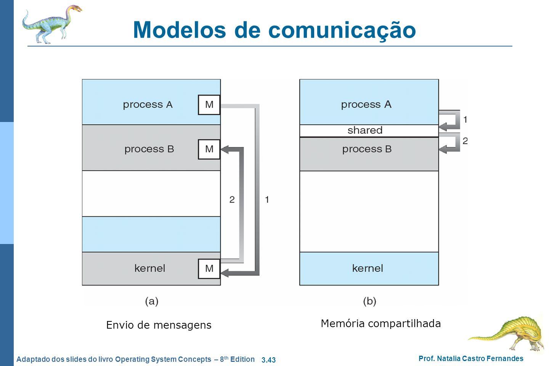 3.43 Prof. Natalia Castro Fernandes Adaptado dos slides do livro Operating System Concepts – 8 th Edition Modelos de comunicação Envio de mensagens Me