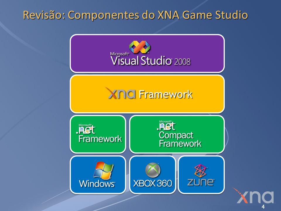 5 Revisão: XNA Framework Framework(extensões) Modelo de Aplicação Pipeline de Conteúdo (content pipeline) Framework(núcleo) GraphicsGraphicsAudioAudioInputInputMathMathStorageStorage NetworkNetwork Plataforma Direct3DDirect3DXACTXACTXINPUTXINPUTXCONTENTXCONTENT Jogos Starter Kits CódigoCódigoConteúdoConteúdoComponentesComponentes L egenda XNA já provê Você cria ComunidadeComunidade