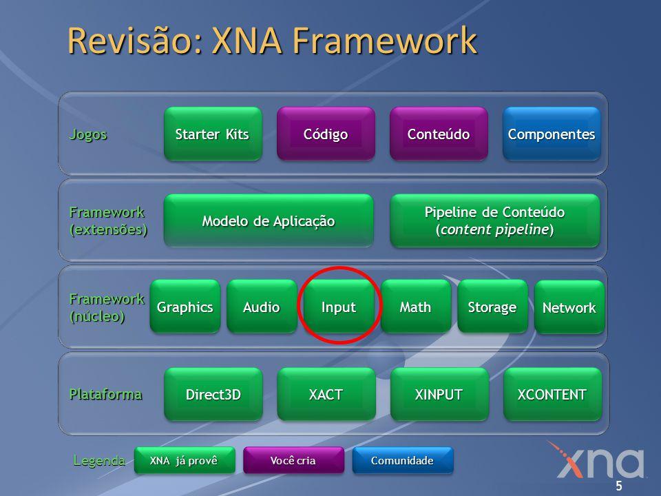 5 Revisão: XNA Framework Framework(extensões) Modelo de Aplicação Pipeline de Conteúdo (content pipeline) Framework(núcleo) GraphicsGraphicsAudioAudio