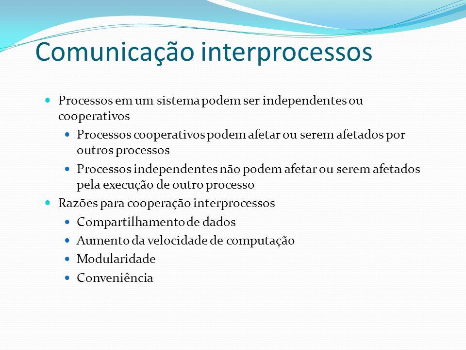 Comunicação interprocessos Processos em um sistema podem ser independentes ou cooperativos Processos cooperativos podem afetar ou serem afetados por o