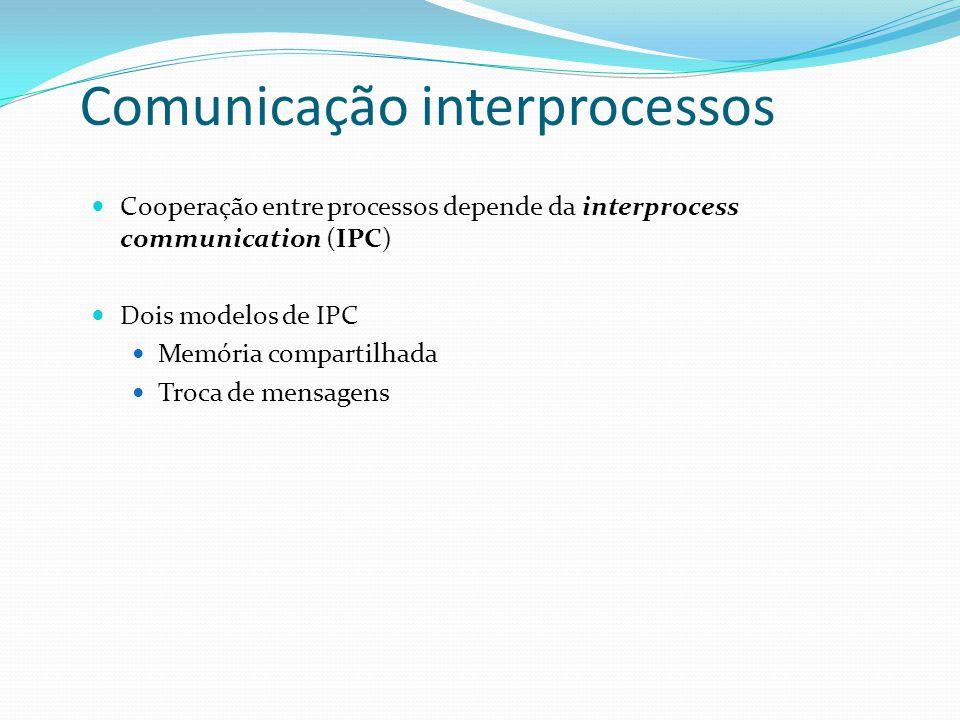 Comunicação interprocessos Cooperação entre processos depende da interprocess communication (IPC) Dois modelos de IPC Memória compartilhada Troca de m