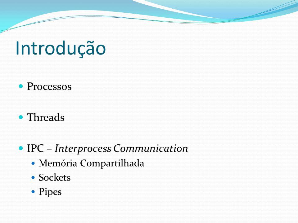 Introdução Processos Threads IPC – Interprocess Communication Memória Compartilhada Sockets Pipes