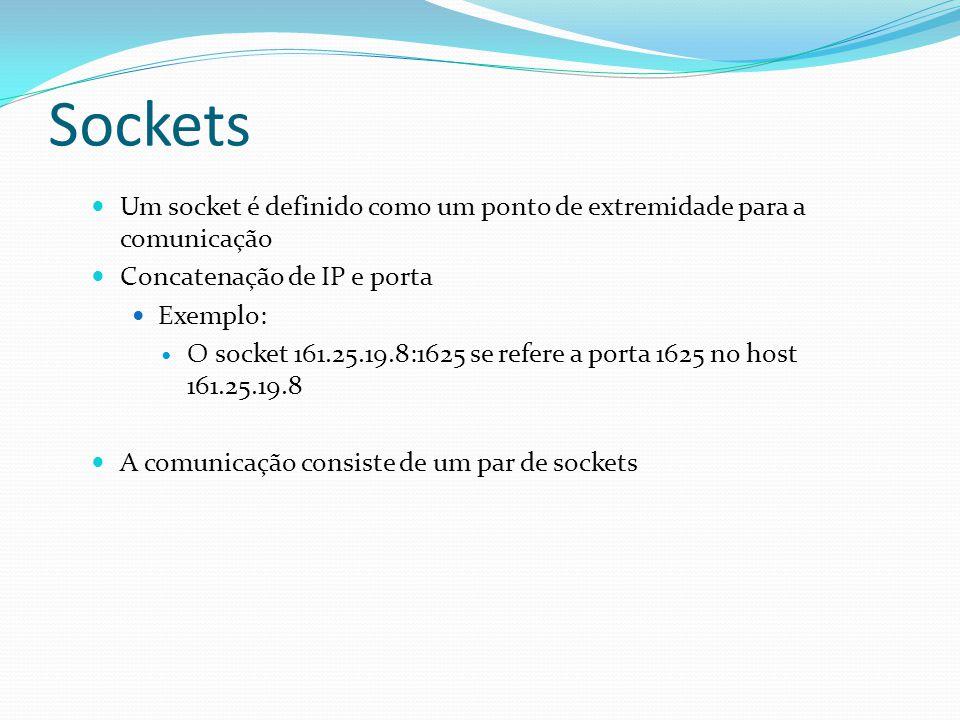 Sockets Um socket é definido como um ponto de extremidade para a comunicação Concatenação de IP e porta Exemplo: O socket 161.25.19.8:1625 se refere a