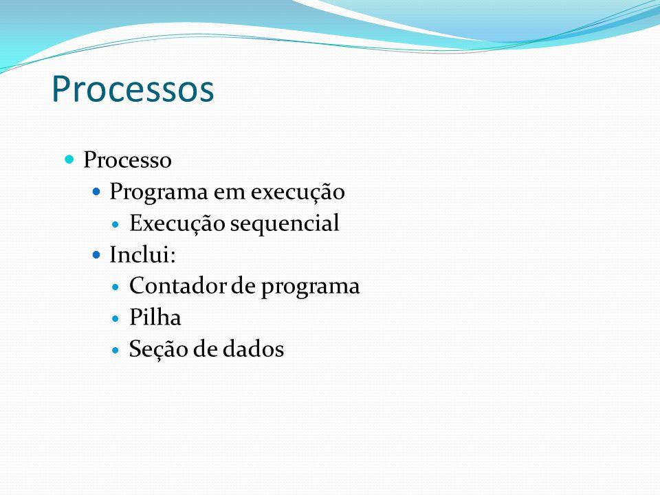Processos Processo Programa em execução Execução sequencial Inclui: Contador de programa Pilha Seção de dados