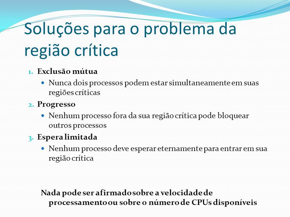 Soluções para o problema da região crítica 1. Exclusão mútua Nunca dois processos podem estar simultaneamente em suas regiões críticas 2. Progresso Ne
