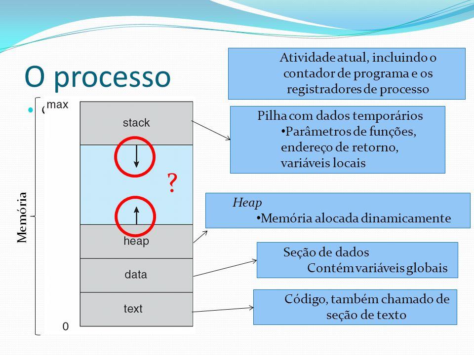 O processo Contém múltiplas partes Código, também chamado de seção de texto Atividade atual, incluindo o contador de programa e os registradores de pr