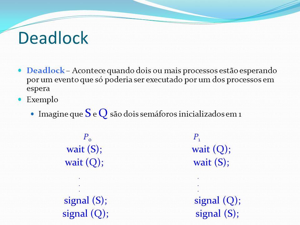 Deadlock Deadlock – Acontece quando dois ou mais processos estão esperando por um evento que só poderia ser executado por um dos processos em espera E