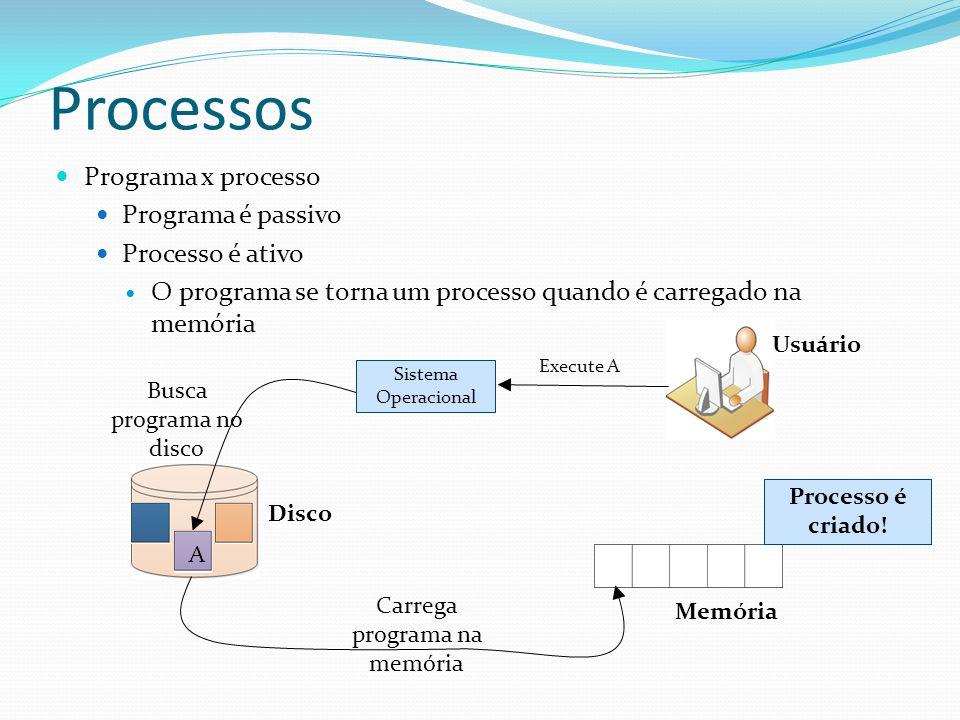 Processos Programa x processo Programa é passivo Processo é ativo O programa se torna um processo quando é carregado na memória Sistema Operacional Ex
