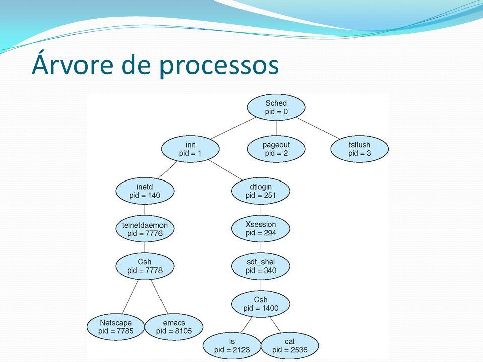 Revendo o Produtor-consumidor Qual é/são as seções críticas do código.