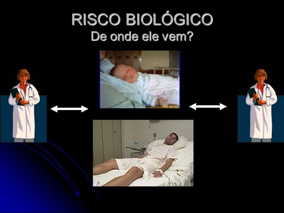 RISCO BIOLÓGICO De onde ele vem?