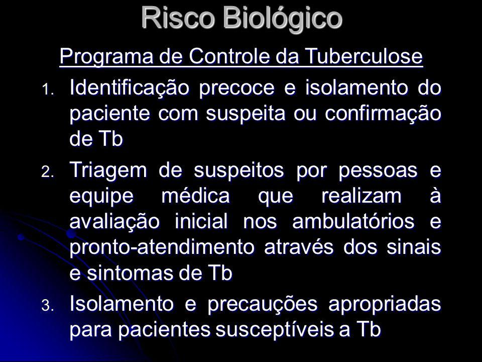 Risco Biológico Programa de Controle da Tuberculose 1. Identificação precoce e isolamento do paciente com suspeita ou confirmação de Tb 2. Triagem de